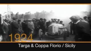 モータースポーツの歴史 コンチネンタル